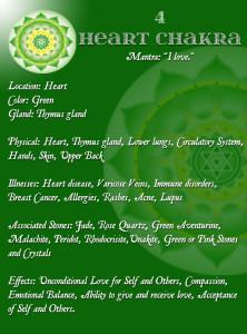heart chakra blockages