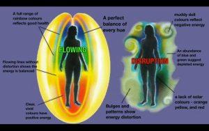 energy blocks
