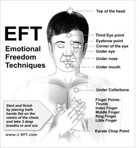 eft for narcissistic relationships
