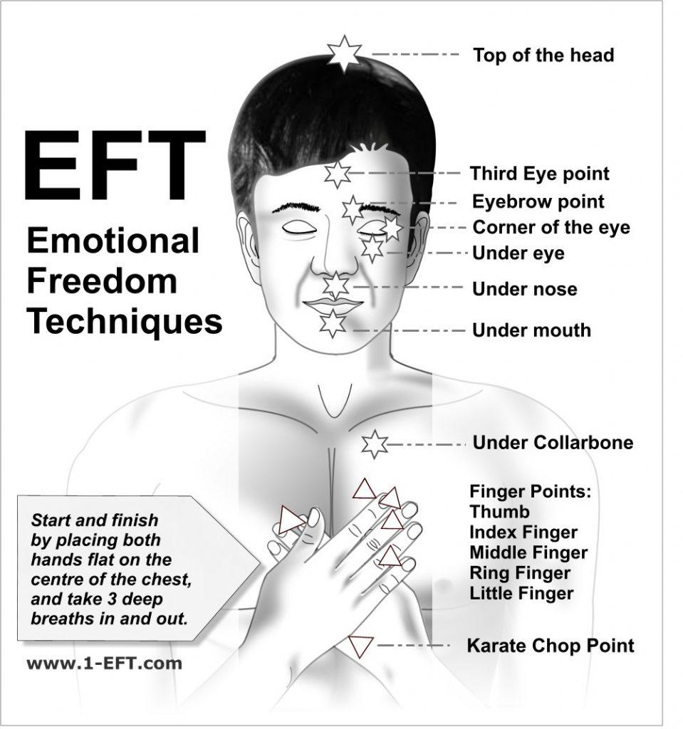 eft for narcissistic relationships