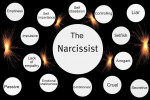 narcissistic abusive relationship