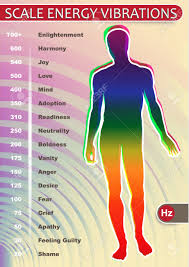 low vibration energies